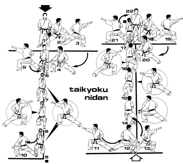 taikyoku-nidan.png