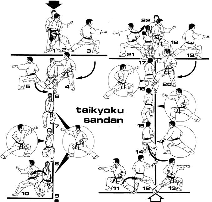 taikyoku-sandan.png